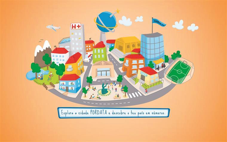 A homepage do site representa uma cidade através da qual é possível chegar aos dez temas que estão disponíveis para consulta